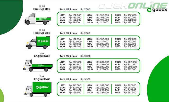Harga dan Biaya Tarif GoBox Per KM